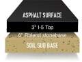 Asphalt-Surface